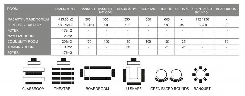 camden civic centre room specifications